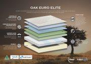 OAK_Euro_Elite