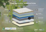 OAK_natural_innovation